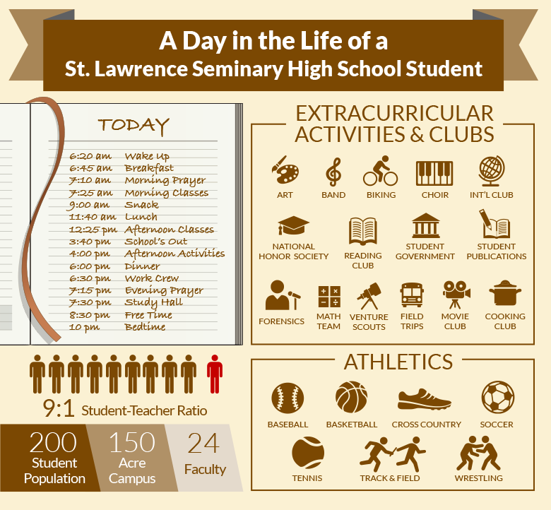 Infographic: A Day in the Life of a St. Lawrence Student